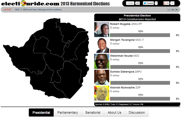 Code Africa Readies Real Time Interactive Election Monitoring Website Ahead Of Zimbabwean Elections