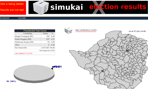 Five Ways To Keep Up With Zimbabwe 2013 Elections Online