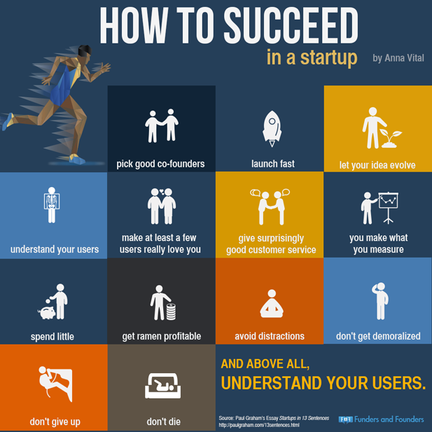 Infographic How To Succeed In A Startup Techzim