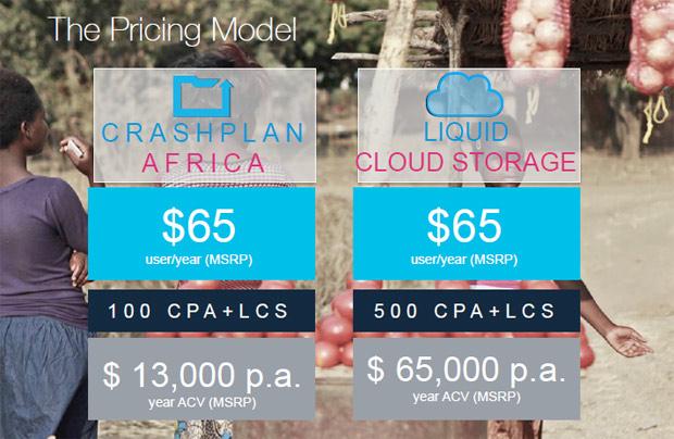 pricing-crashplan