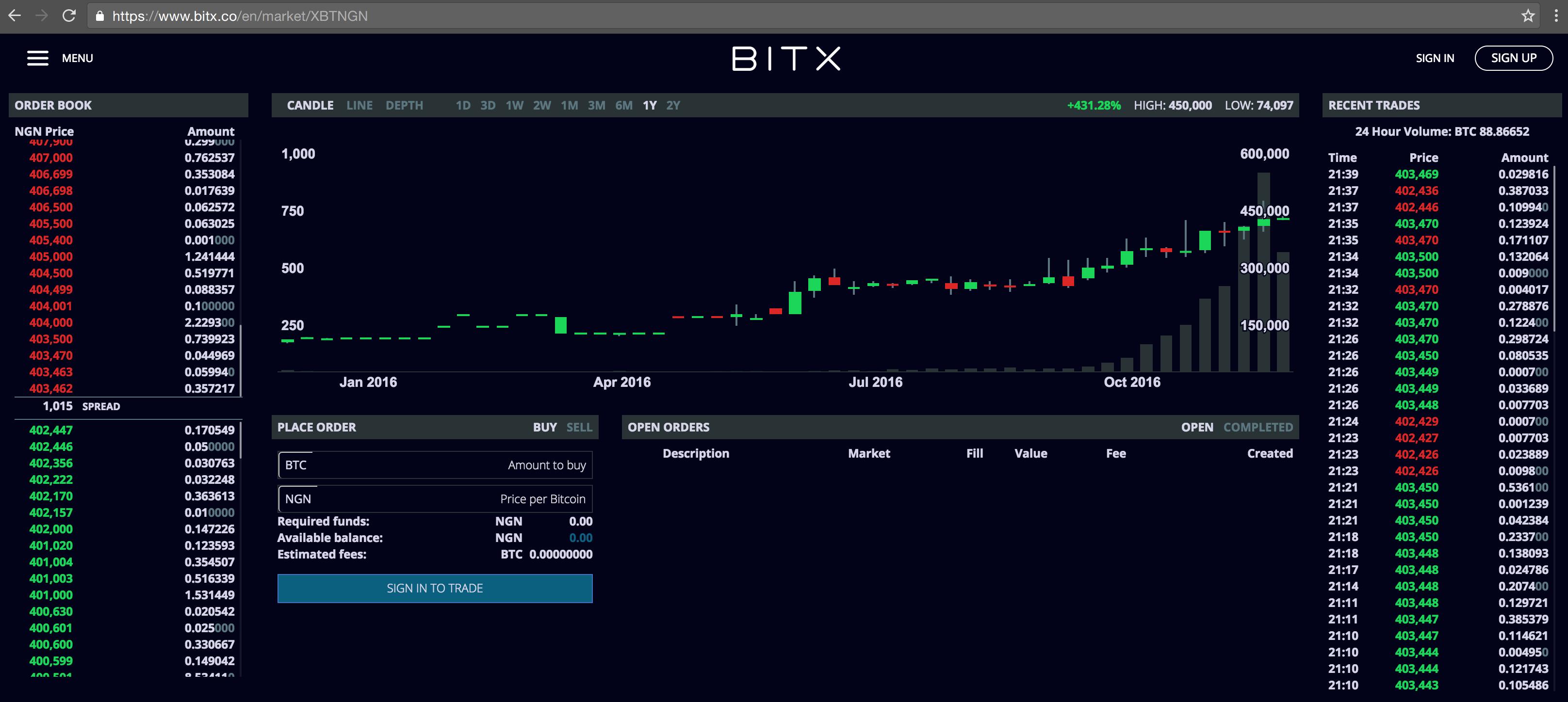 bitcoin daugiklis x100 sukčiai