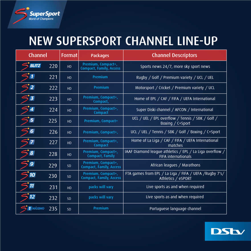 how to watch dstv in other countries
