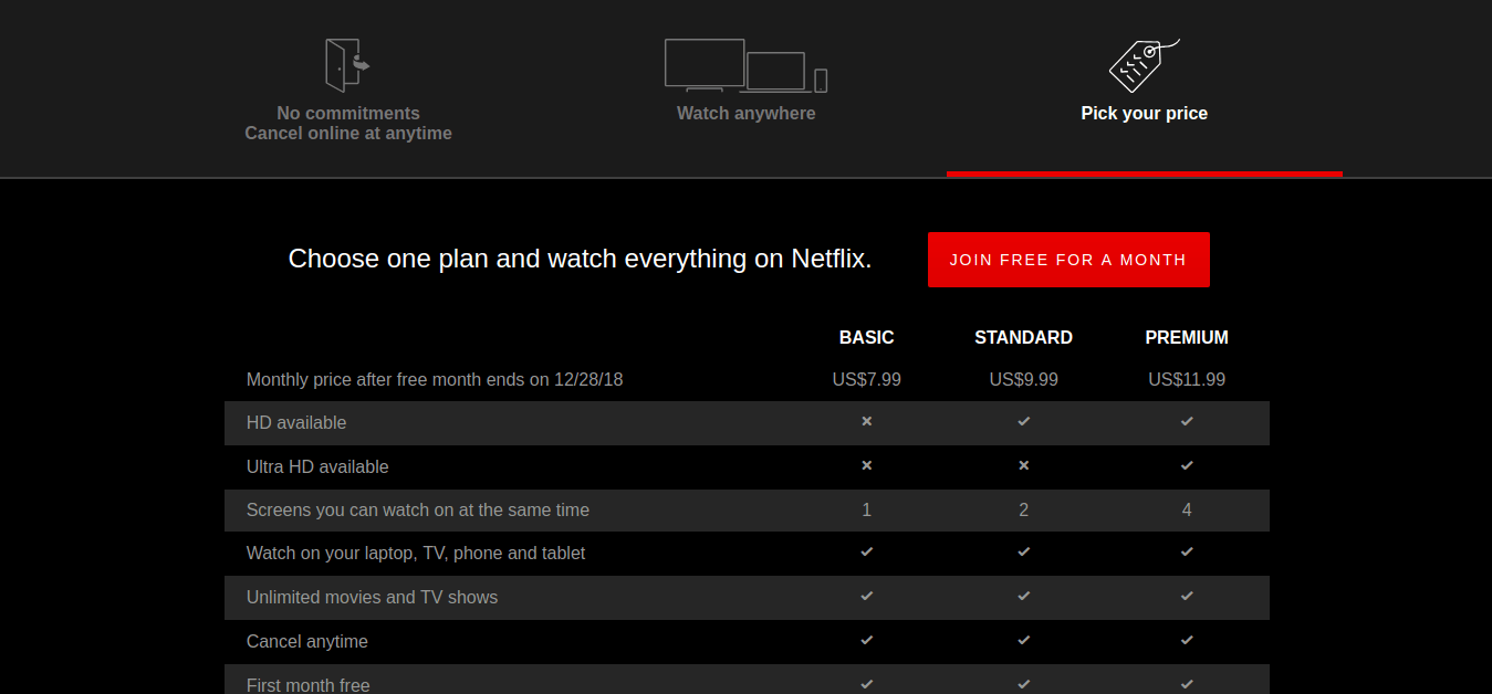 Zimbabweans Actually Pay Much More For Netflix When Compared
