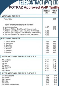 Telco Approved VoIP Tariffs